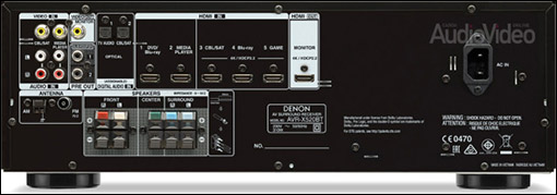 denon-avr-x520bt-connectique-640x225 copy.jpg